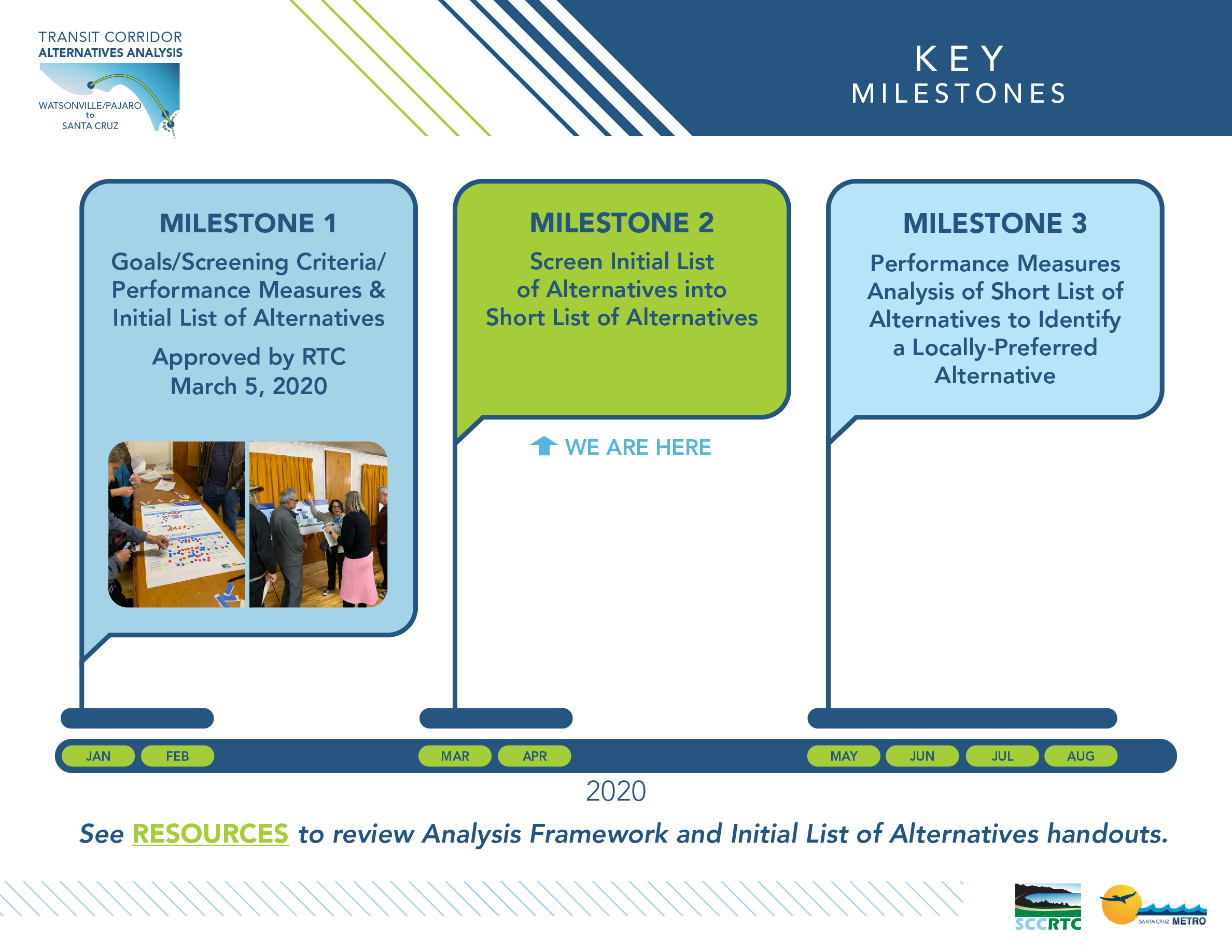 Board 2: Key Milestones MILESTONE 1 Goals/Screening Criteria/ Performance Measures & Initial List of Alternatives Approved by RTC March 5, 2020 MILESTONE 2 Screen Initial List of Alternatives into Short List of Alternatives MILESTONE 3 Performance Measures Analysis of Short List of Alternatives to identify a Locally-Preferred Alternative See RESOURCES to review Analysis Framework and Initial List of Alternatives handouts.