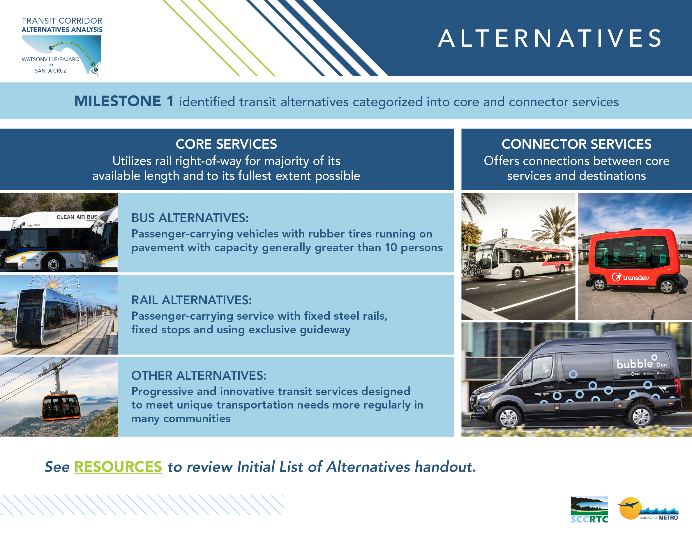 Board 3: Alternatives Milestone 1 identified transit alternatives categorized into core and connector services. CORE SERVICES Utilizes rail right-of-way for majority of its available length and to its fullest extent possible • Bus Alternatives: Passenger – carrying vehicles with rubber tires running on pavement with capacity generally greater than 10 persons. • Rail Alternatives: Passenger – carrying service with fixed steel rails, fixed stops and using exclusive guideway • Other Alternatives: Progressive and innovative transit services designed to meet unique transportation needs more regularly in many communities. CONNECTOR SERVICES Offers connections between core services and destination. See Resources to review full Alternatives Handout.